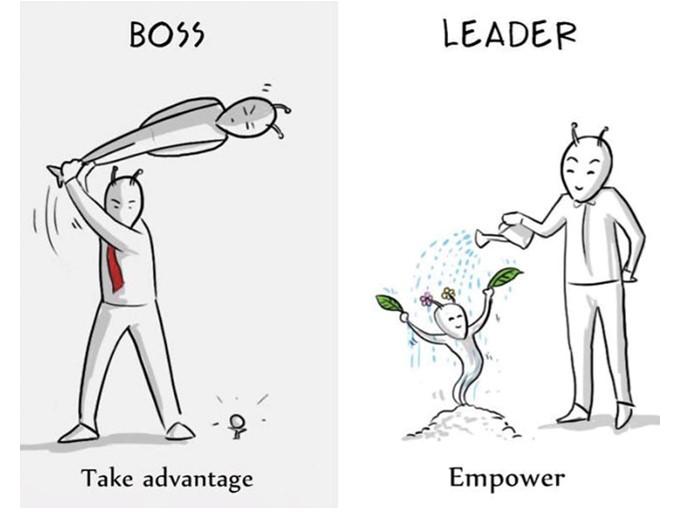 תמונה של בחנו את עצמכם איזה סוג של מנהלים אתם