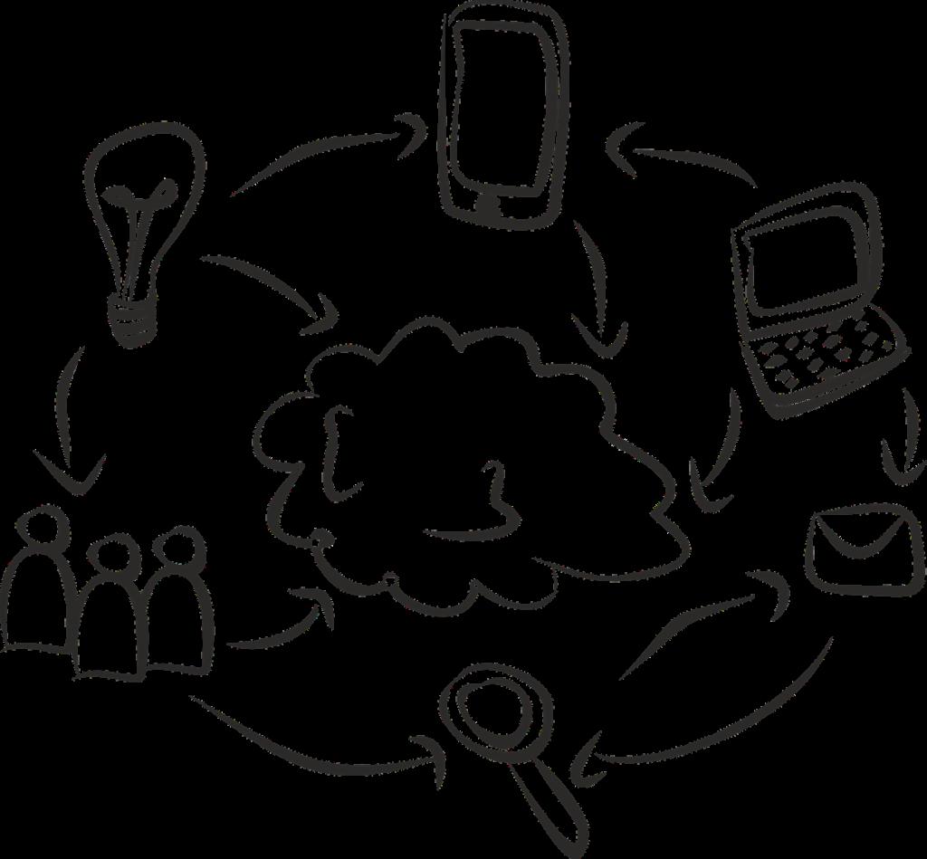 תקשורת ענן לעסקים